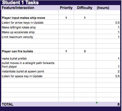 Student Task List Example